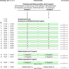 ASC Dudweiler: E-und B-Jugend qualifiziert für die Kreismeisterschaft!